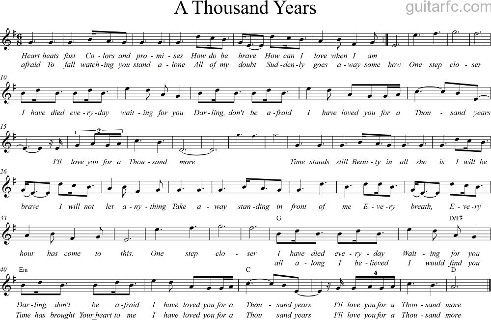 Sheet nhạc bài hát a thousand years